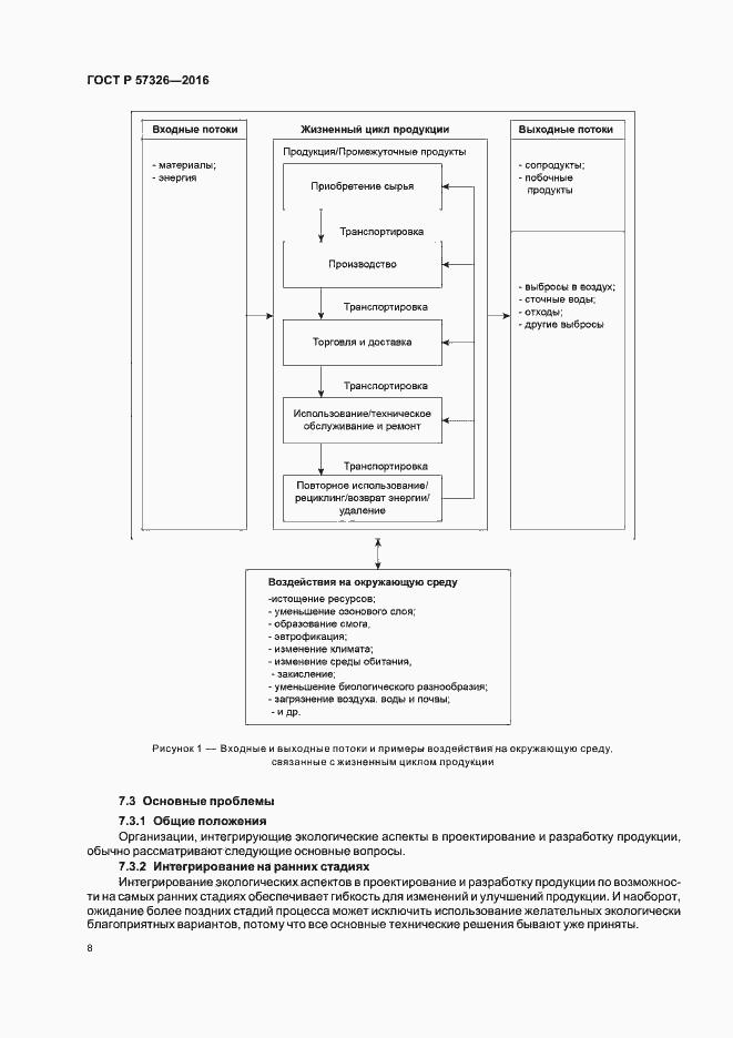 ГОСТ Р 57326-2016. Страница 12