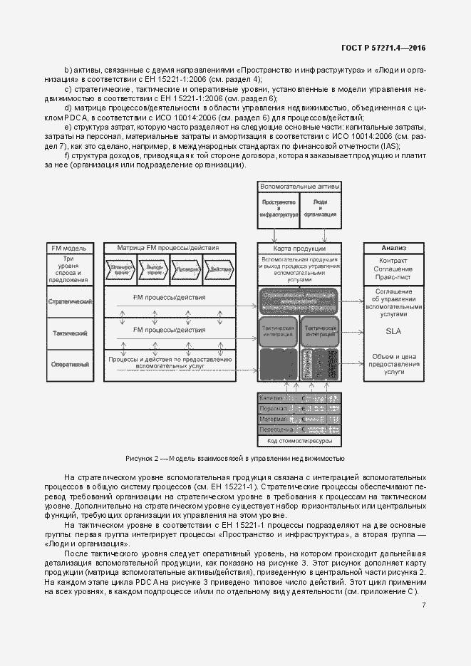 ГОСТ Р 57271.4-2016. Страница 11