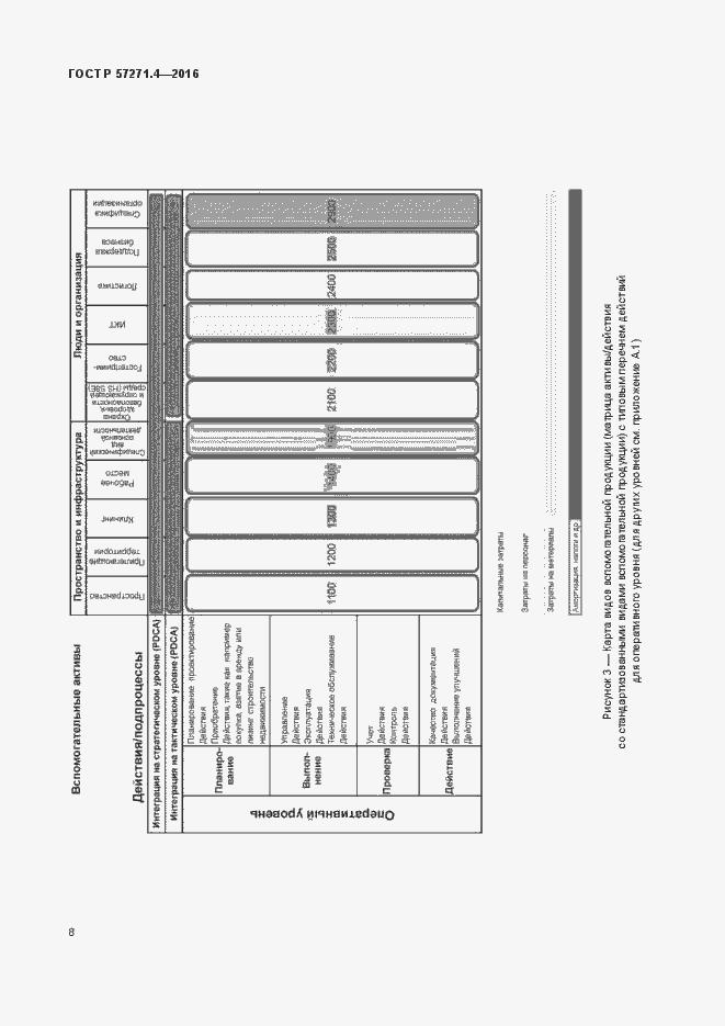ГОСТ Р 57271.4-2016. Страница 12