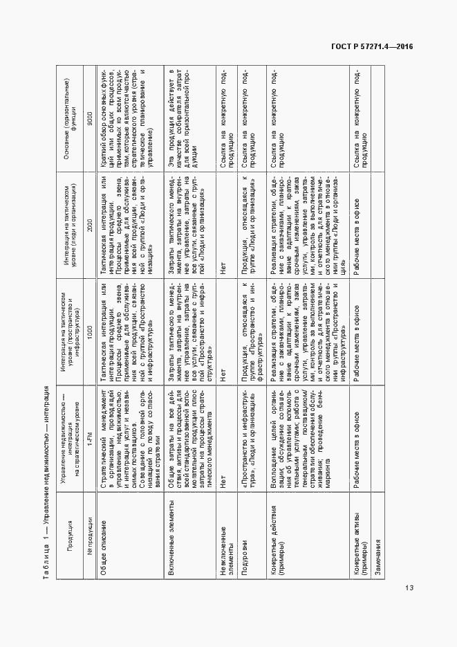 ГОСТ Р 57271.4-2016. Страница 17