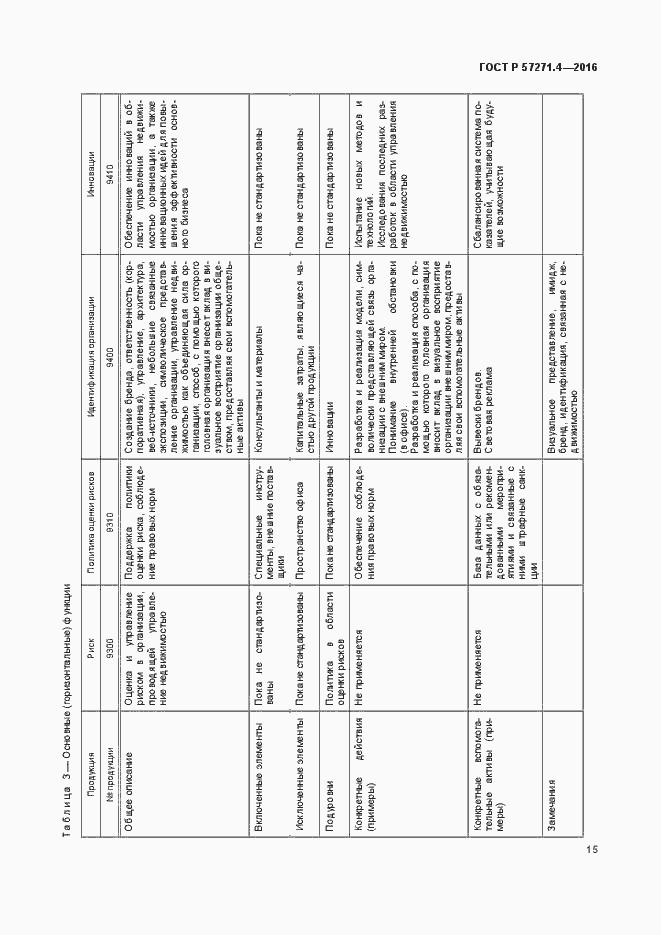 ГОСТ Р 57271.4-2016. Страница 19