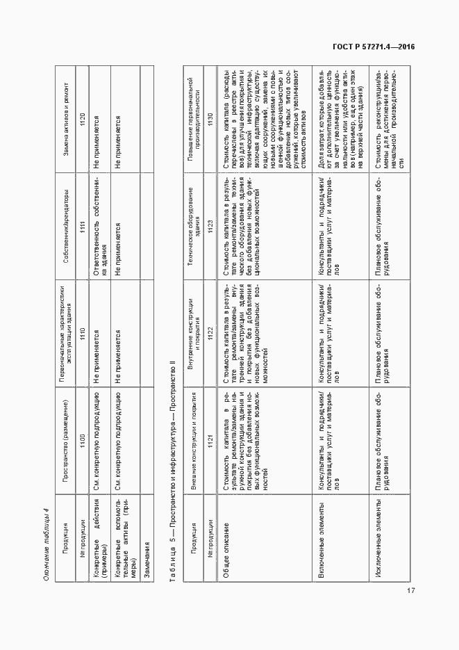 ГОСТ Р 57271.4-2016. Страница 21