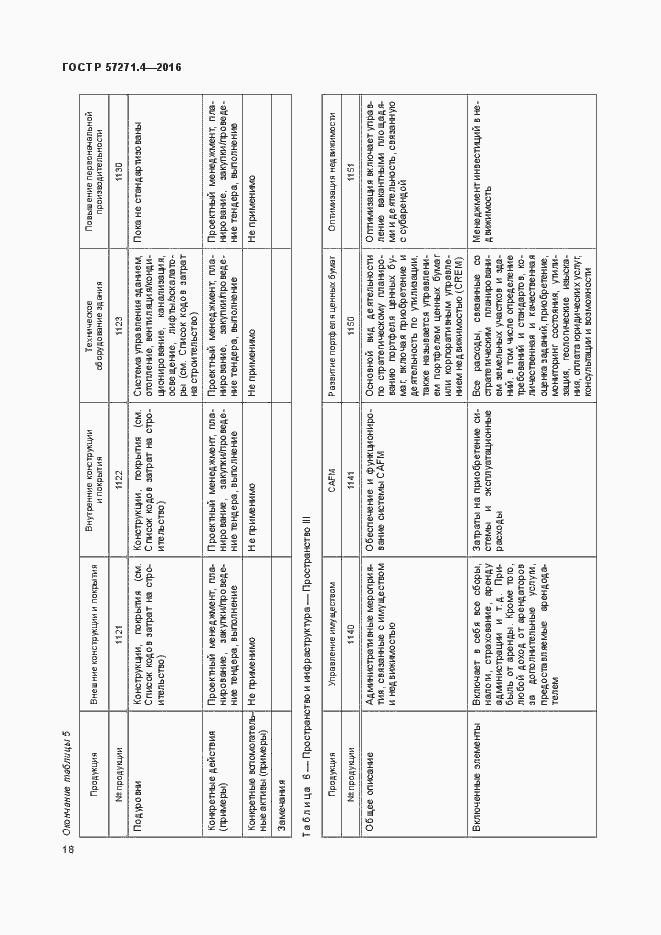 ГОСТ Р 57271.4-2016. Страница 22