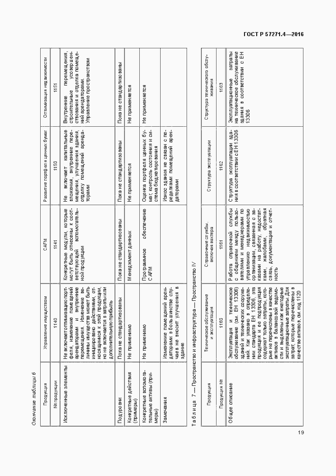 ГОСТ Р 57271.4-2016. Страница 23