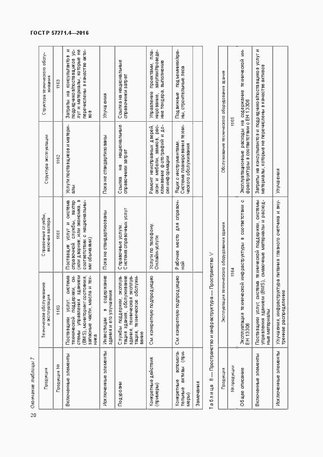 ГОСТ Р 57271.4-2016. Страница 24