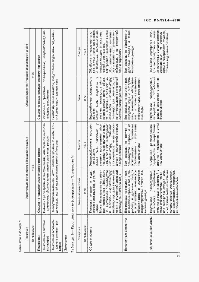 ГОСТ Р 57271.4-2016. Страница 25