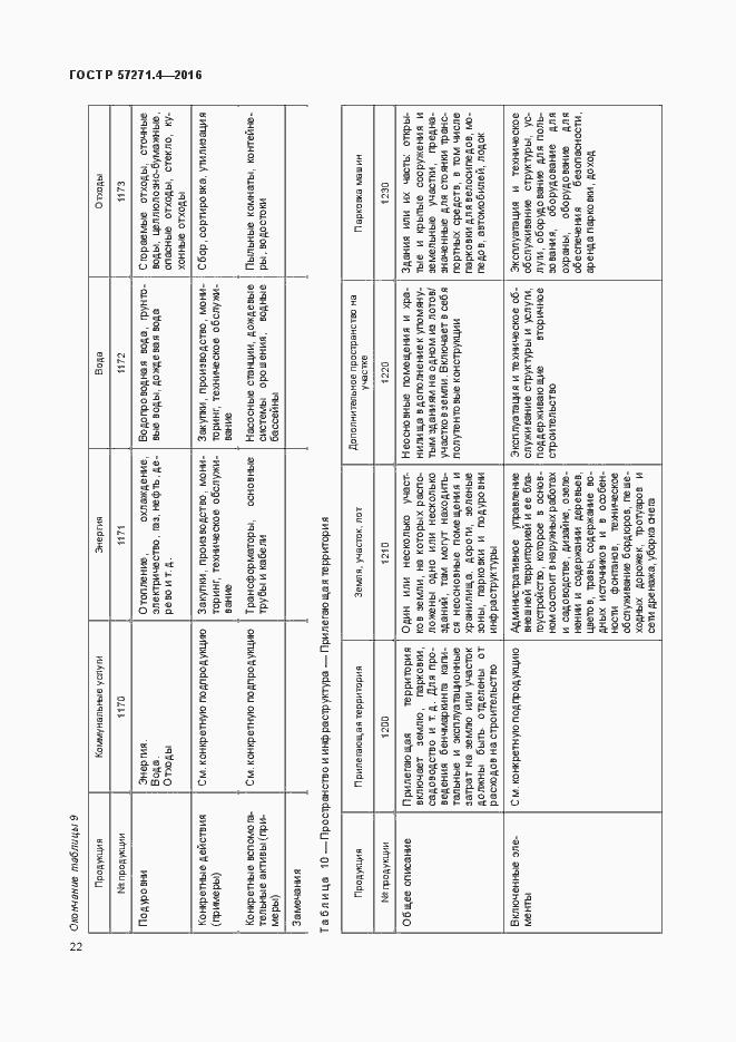 ГОСТ Р 57271.4-2016. Страница 26