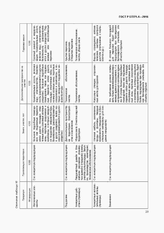 ГОСТ Р 57271.4-2016. Страница 27