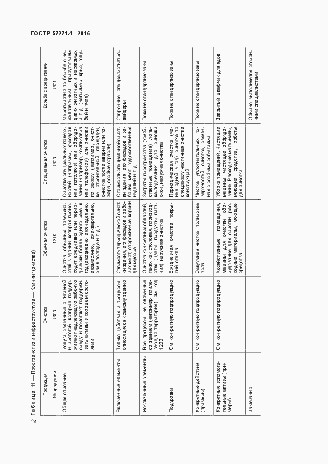 ГОСТ Р 57271.4-2016. Страница 28