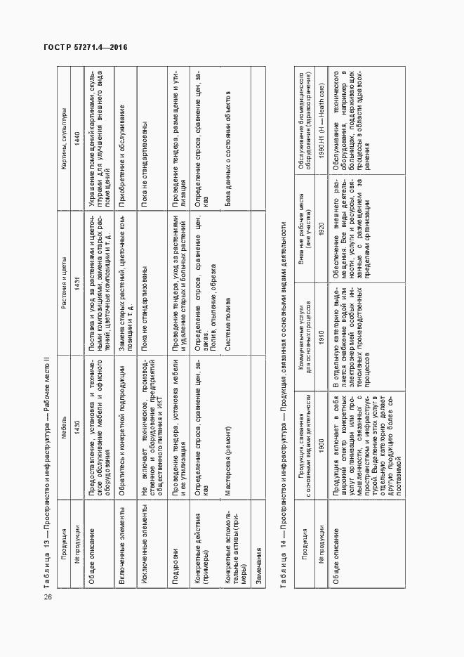ГОСТ Р 57271.4-2016. Страница 30