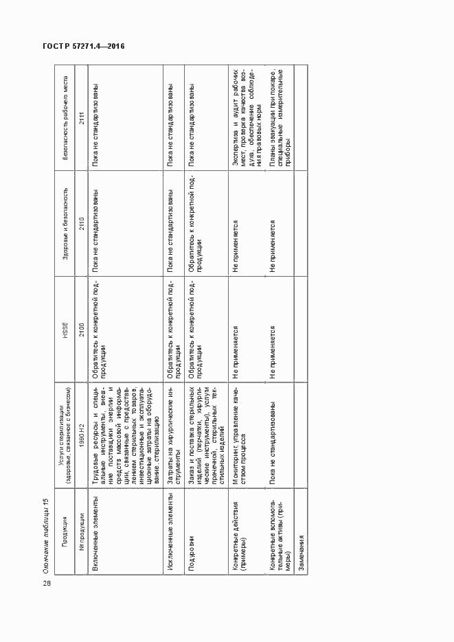 ГОСТ Р 57271.4-2016. Страница 32