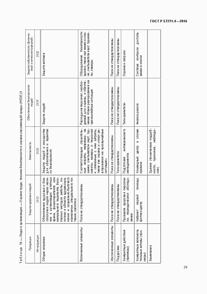 ГОСТ Р 57271.4-2016. Страница 33