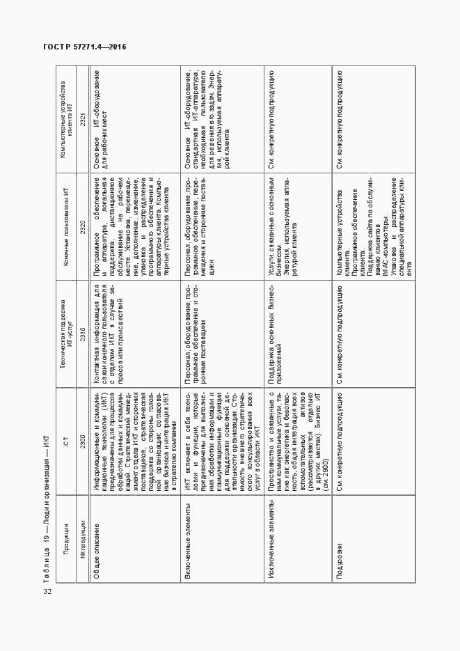 ГОСТ Р 57271.4-2016. Страница 36