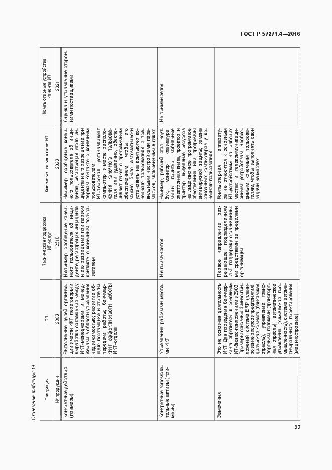 ГОСТ Р 57271.4-2016. Страница 37