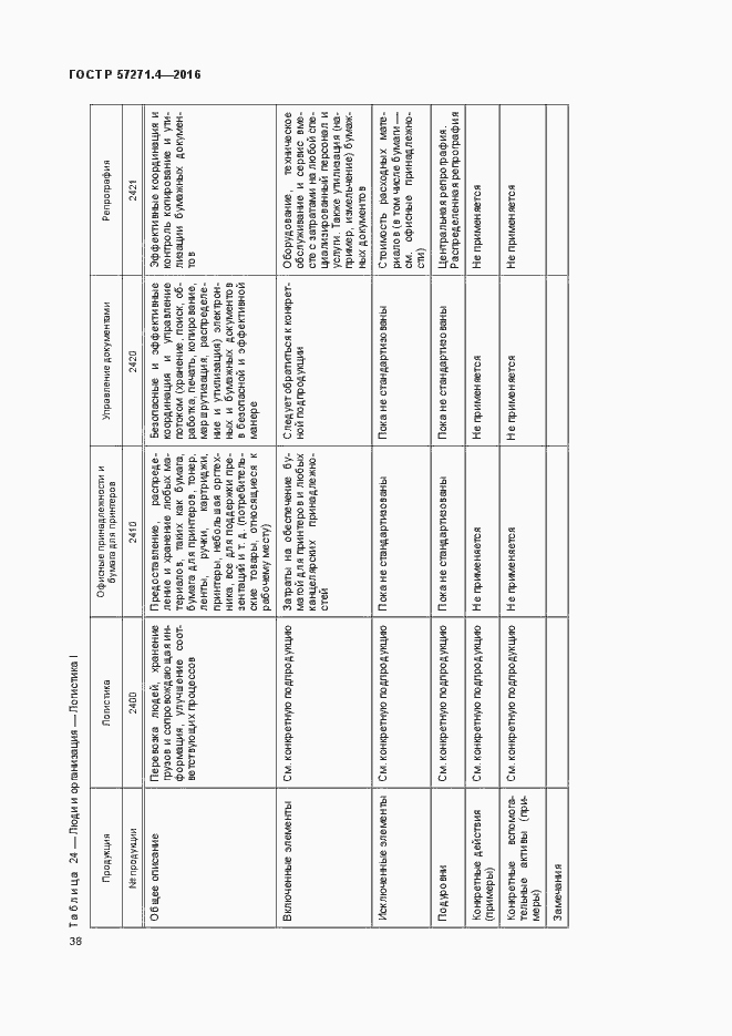 ГОСТ Р 57271.4-2016. Страница 42