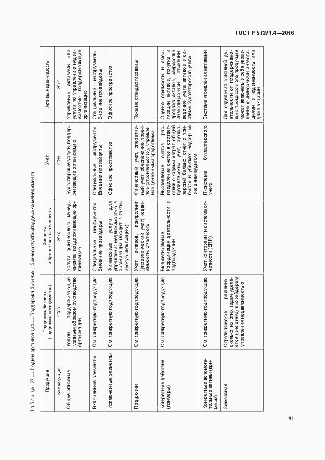 ГОСТ Р 57271.4-2016. Страница 45
