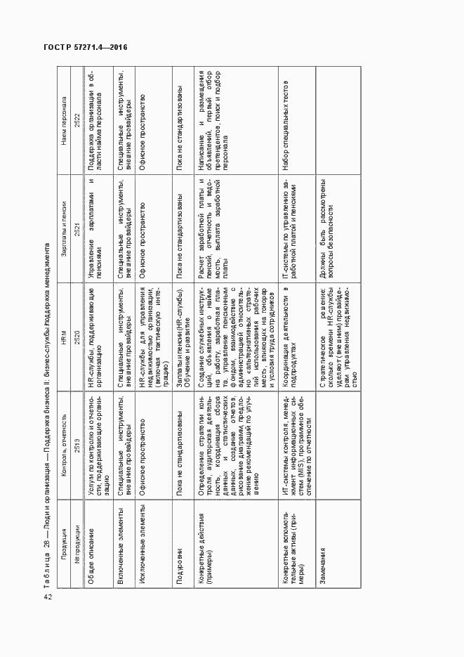 ГОСТ Р 57271.4-2016. Страница 46