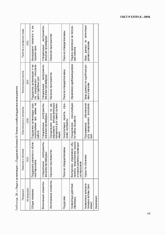 ГОСТ Р 57271.4-2016. Страница 47