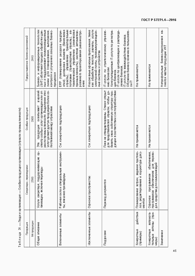 ГОСТ Р 57271.4-2016. Страница 49