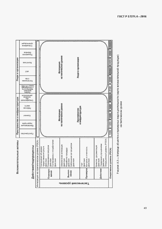 ГОСТ Р 57271.4-2016. Страница 53