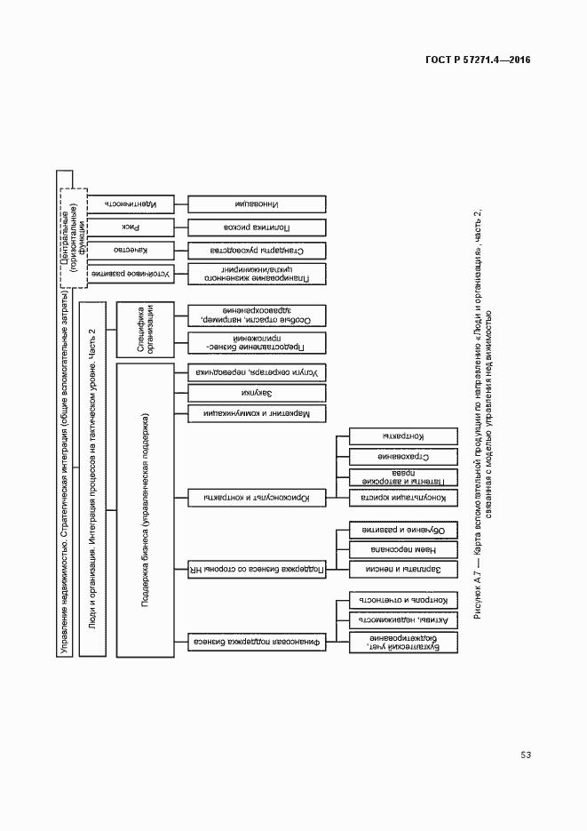 ГОСТ Р 57271.4-2016. Страница 57