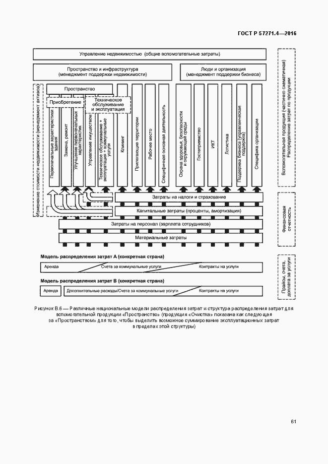 ГОСТ Р 57271.4-2016. Страница 65
