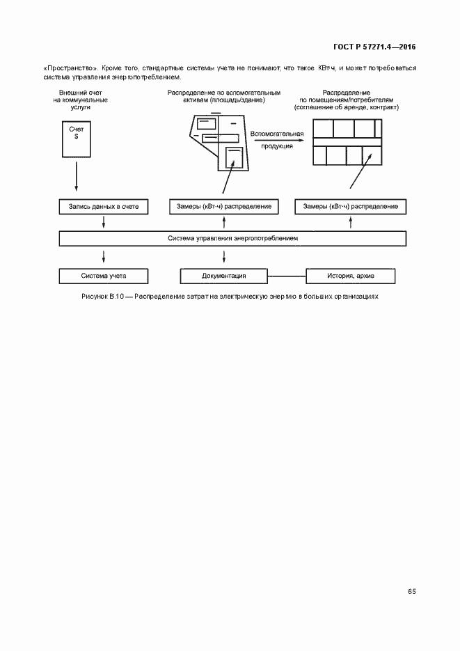 ГОСТ Р 57271.4-2016. Страница 69
