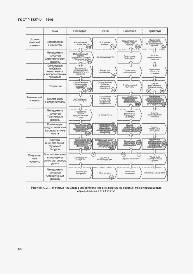 ГОСТ Р 57271.4-2016. Страница 72