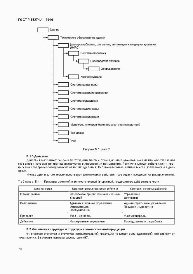 ГОСТ Р 57271.4-2016. Страница 74