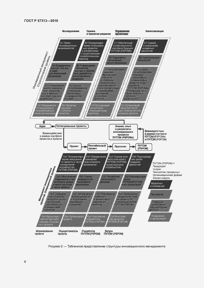ГОСТ Р 57313-2016. Страница 11