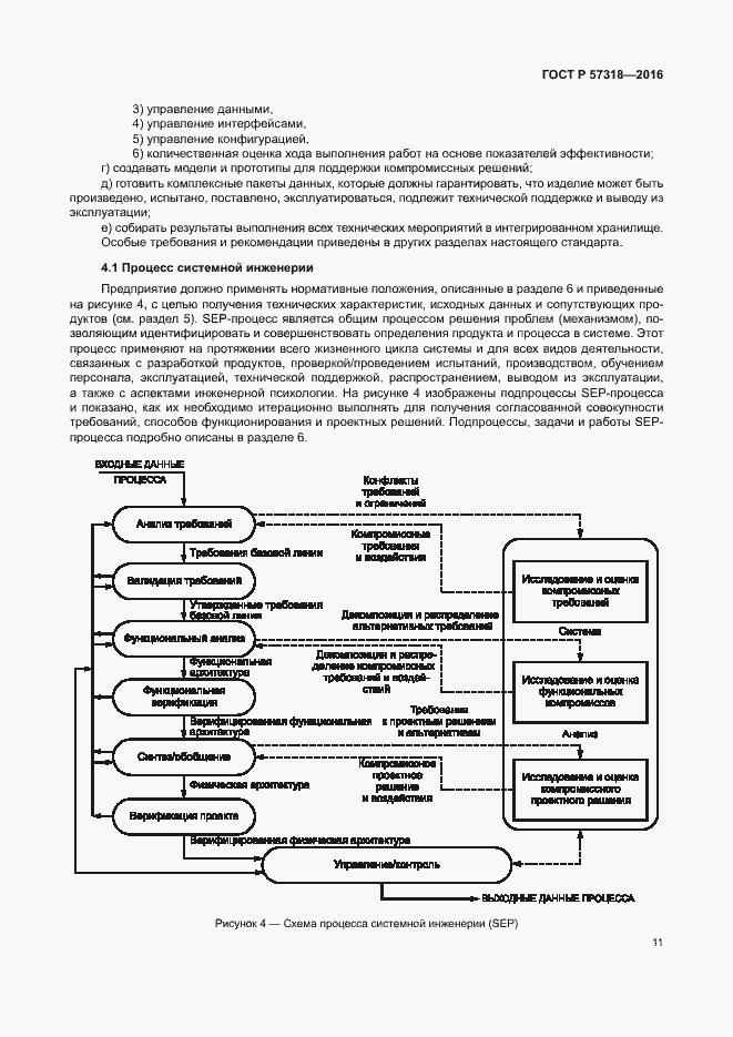 ГОСТ Р 57318-2016. Страница 15
