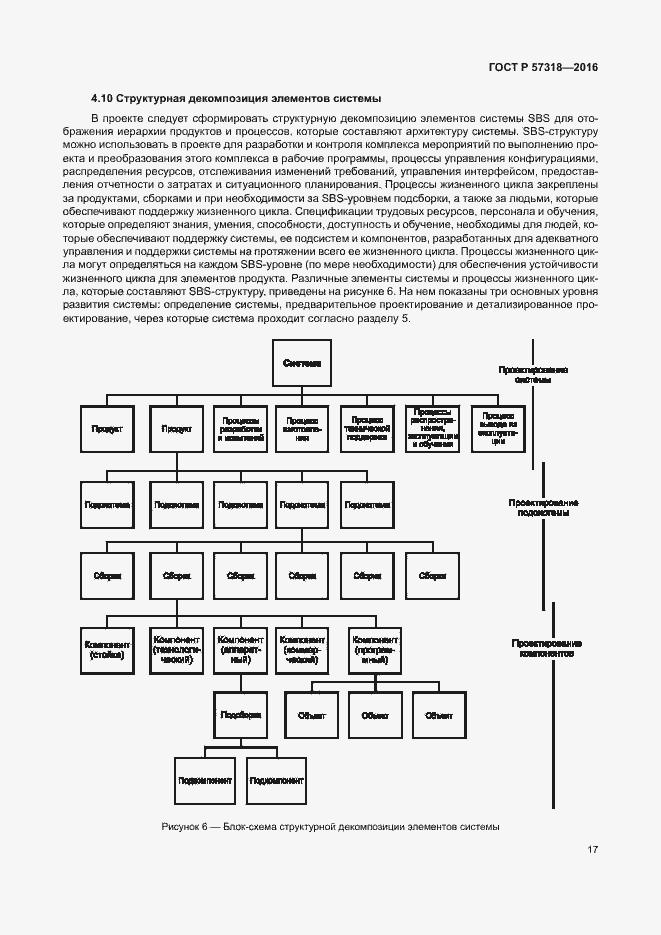 ГОСТ Р 57318-2016. Страница 21