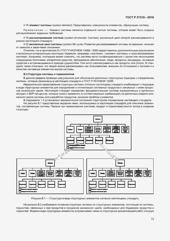ГОСТ Р 57318-2016. Страница 77