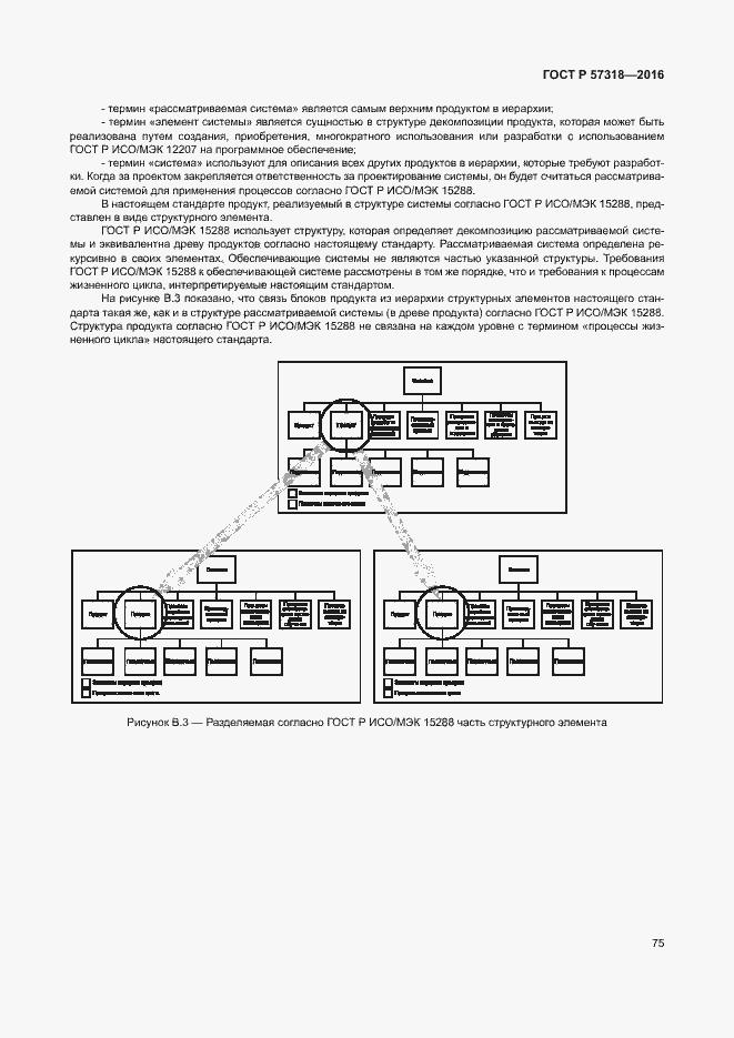ГОСТ Р 57318-2016. Страница 79