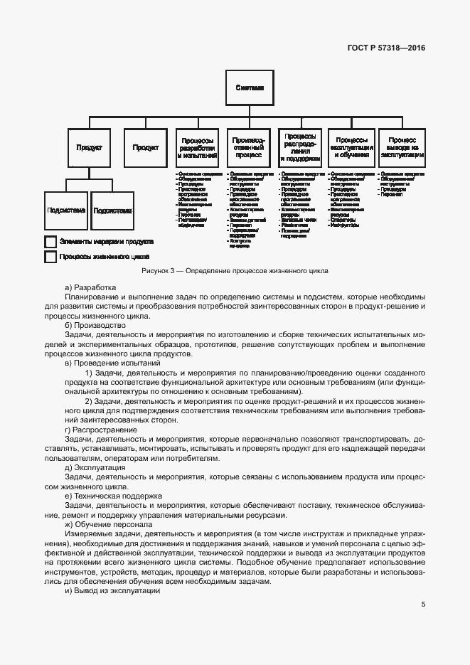 ГОСТ Р 57318-2016. Страница 9