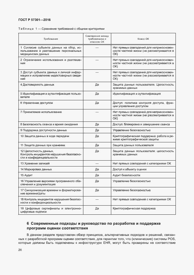 ГОСТ Р 57301-2016. Страница 31