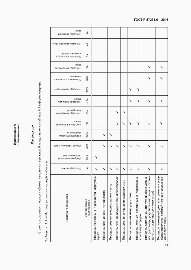 ГОСТ Р 57271.6-2016. Страница 37