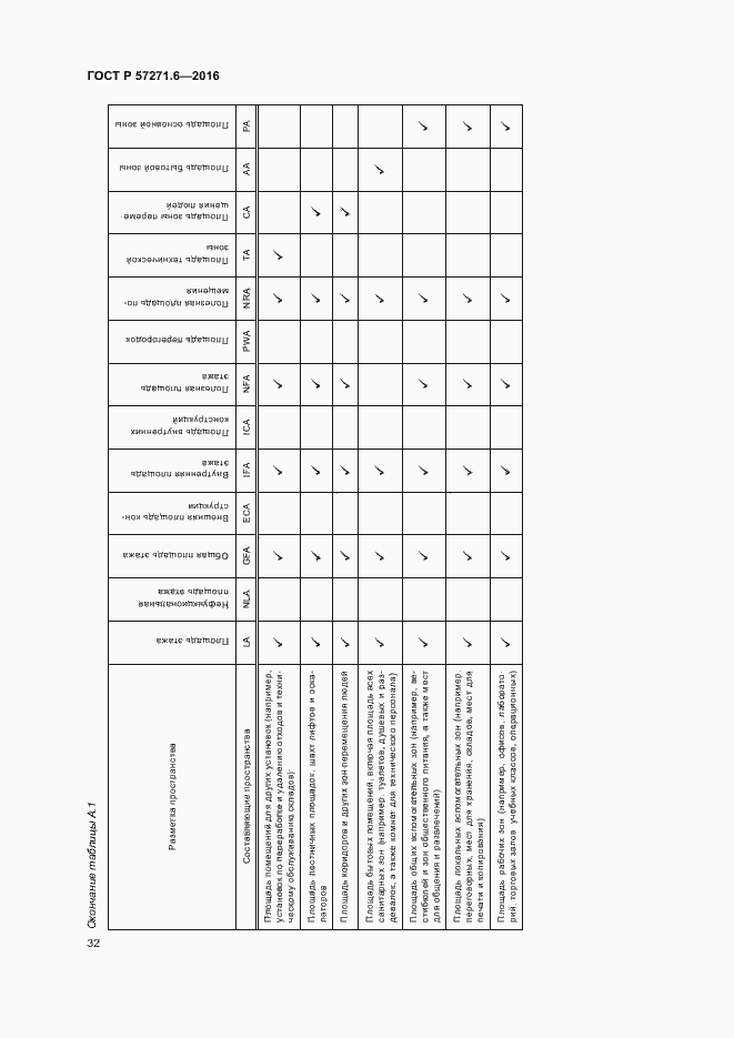 ГОСТ Р 57271.6-2016. Страница 38