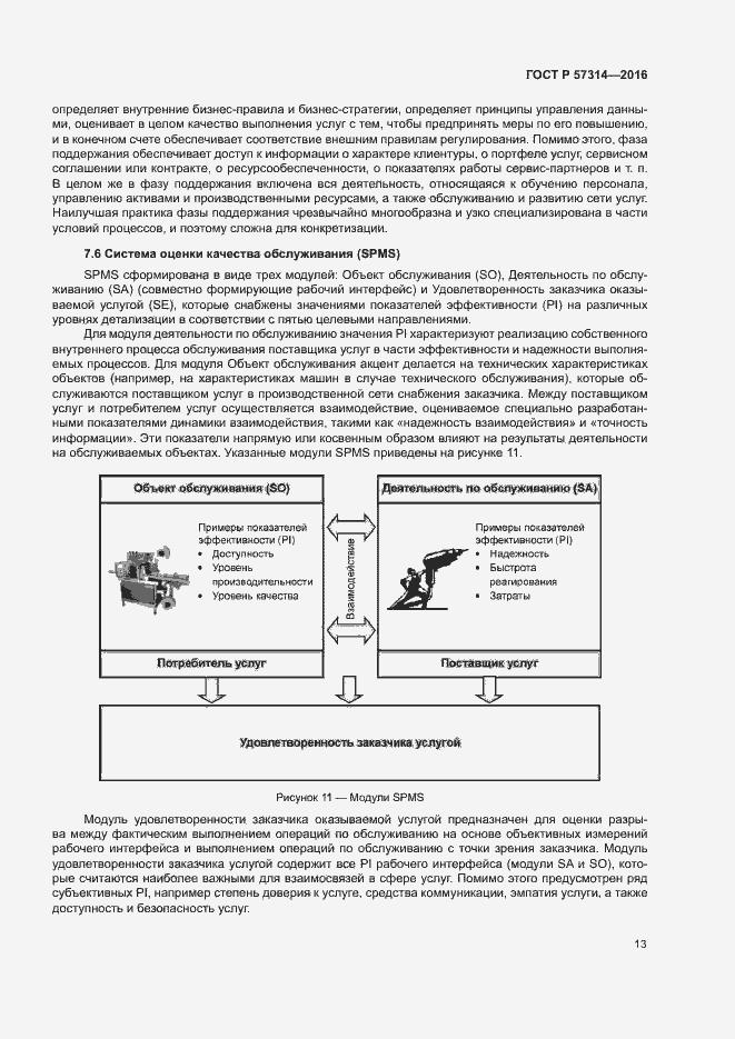 ГОСТ Р 57314-2016. Страница 17