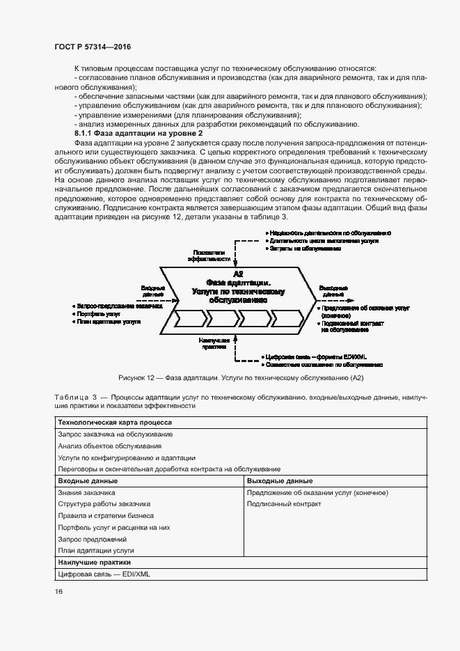 ГОСТ Р 57314-2016. Страница 20