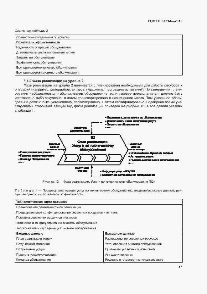 ГОСТ Р 57314-2016. Страница 21