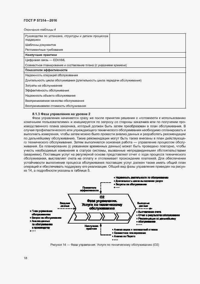 ГОСТ Р 57314-2016. Страница 22