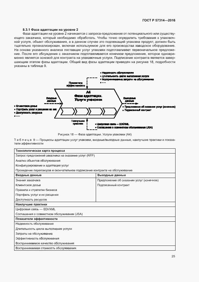 ГОСТ Р 57314-2016. Страница 29