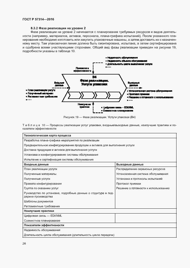 ГОСТ Р 57314-2016. Страница 30