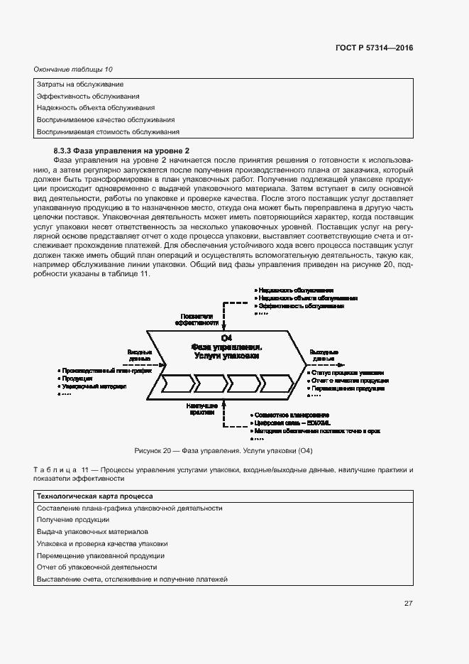 ГОСТ Р 57314-2016. Страница 31