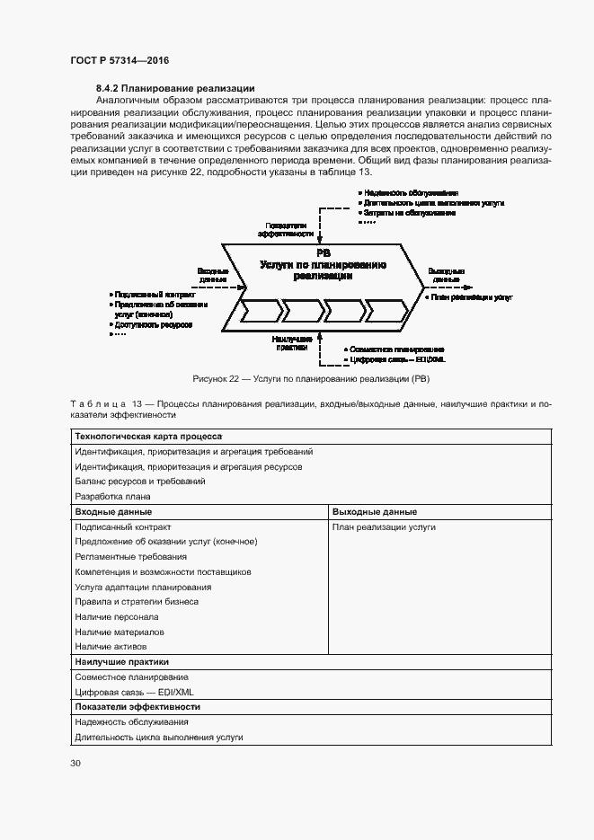 ГОСТ Р 57314-2016. Страница 34