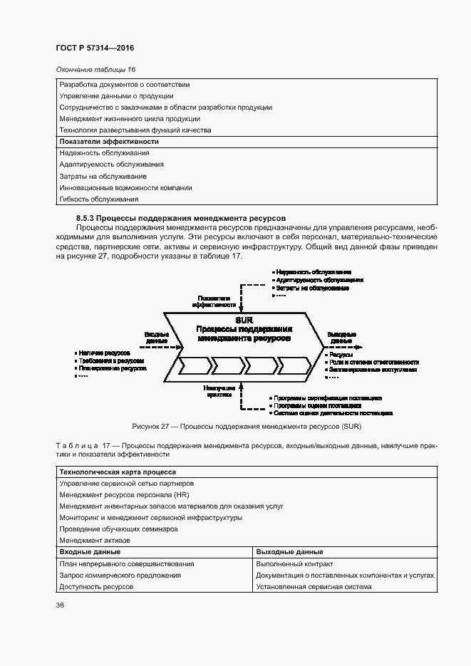 ГОСТ Р 57314-2016. Страница 40