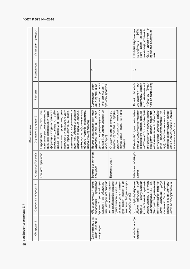 ГОСТ Р 57314-2016. Страница 50