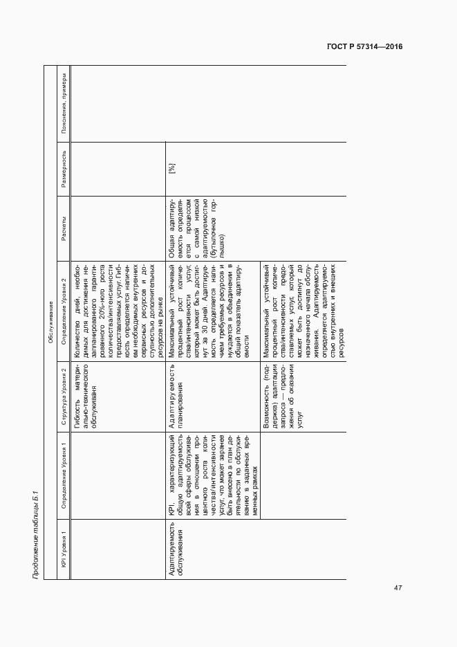 ГОСТ Р 57314-2016. Страница 51