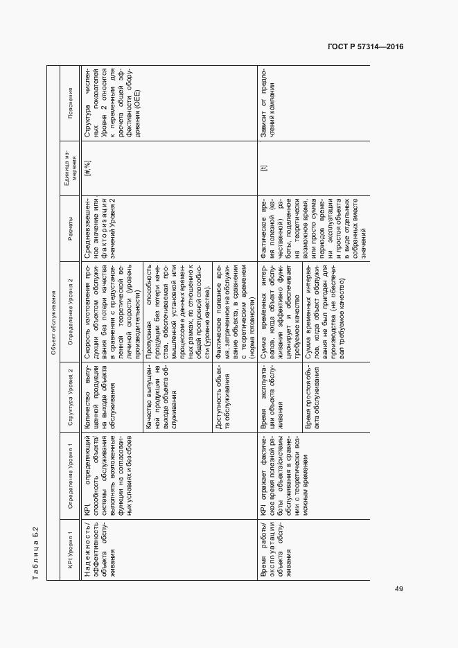 ГОСТ Р 57314-2016. Страница 53